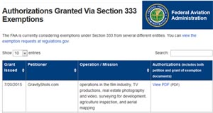 FAA 333 Approved Exemption
